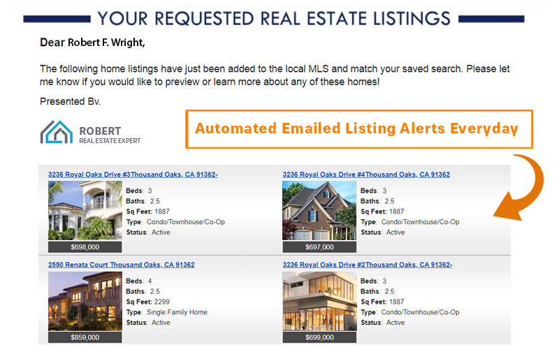 generate-real-estate-leads-automated-emailed-listing-alerts