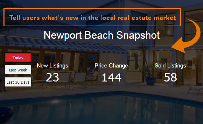 generate-real-estate-leads-market-snapshot