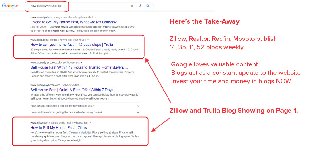 google-search-zillow-blogs-showing-on-page-one